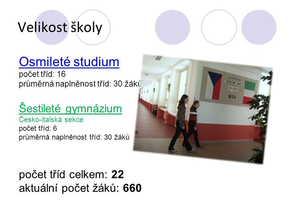 Velikost školy Osmileté studium Šestileté gymnázium