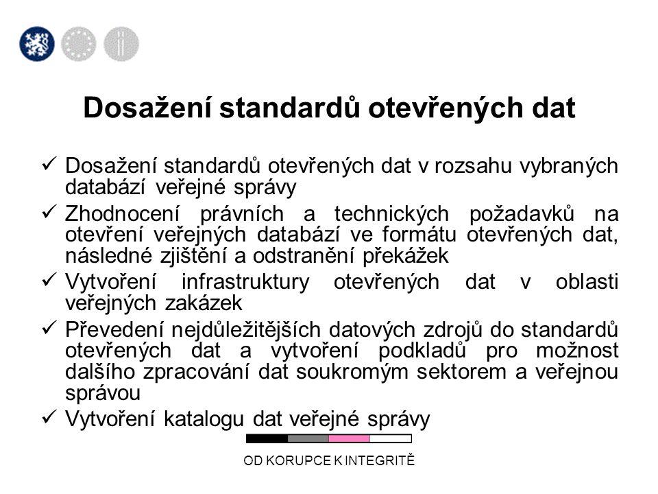 Dosažení standardů otevřených dat