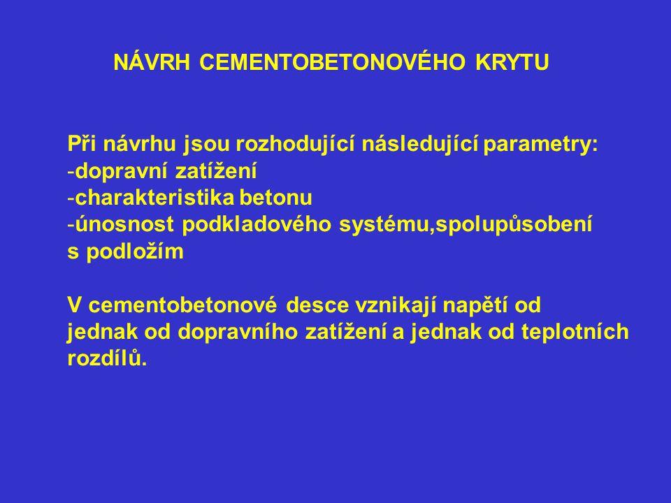 NÁVRH CEMENTOBETONOVÉHO KRYTU