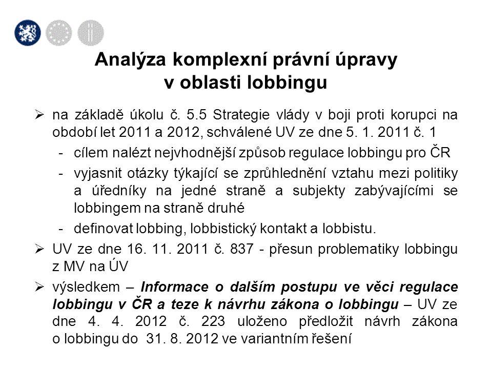 Analýza komplexní právní úpravy v oblasti lobbingu