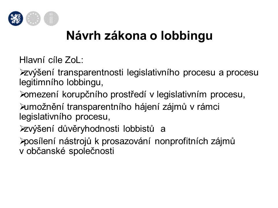 Návrh zákona o lobbingu