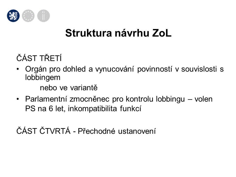 Struktura návrhu ZoL ČÁST TŘETÍ