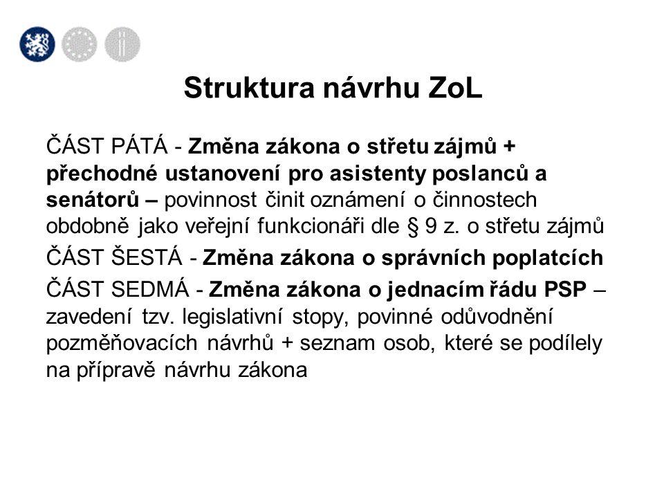 Struktura návrhu ZoL