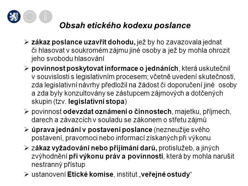 Obsah etického kodexu poslance