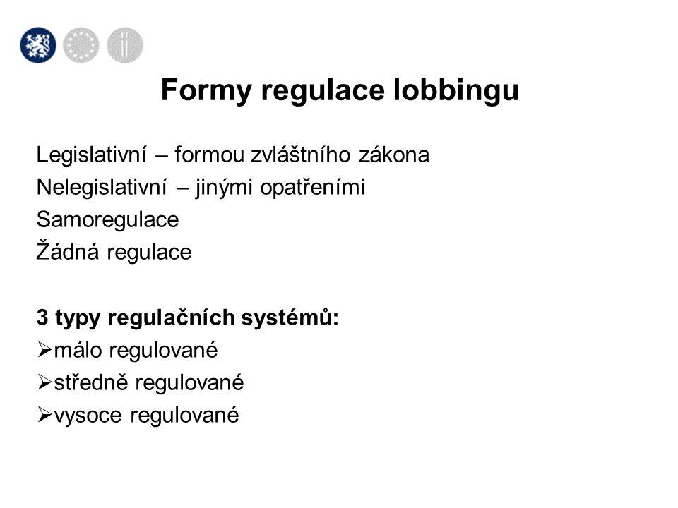 Formy regulace lobbingu