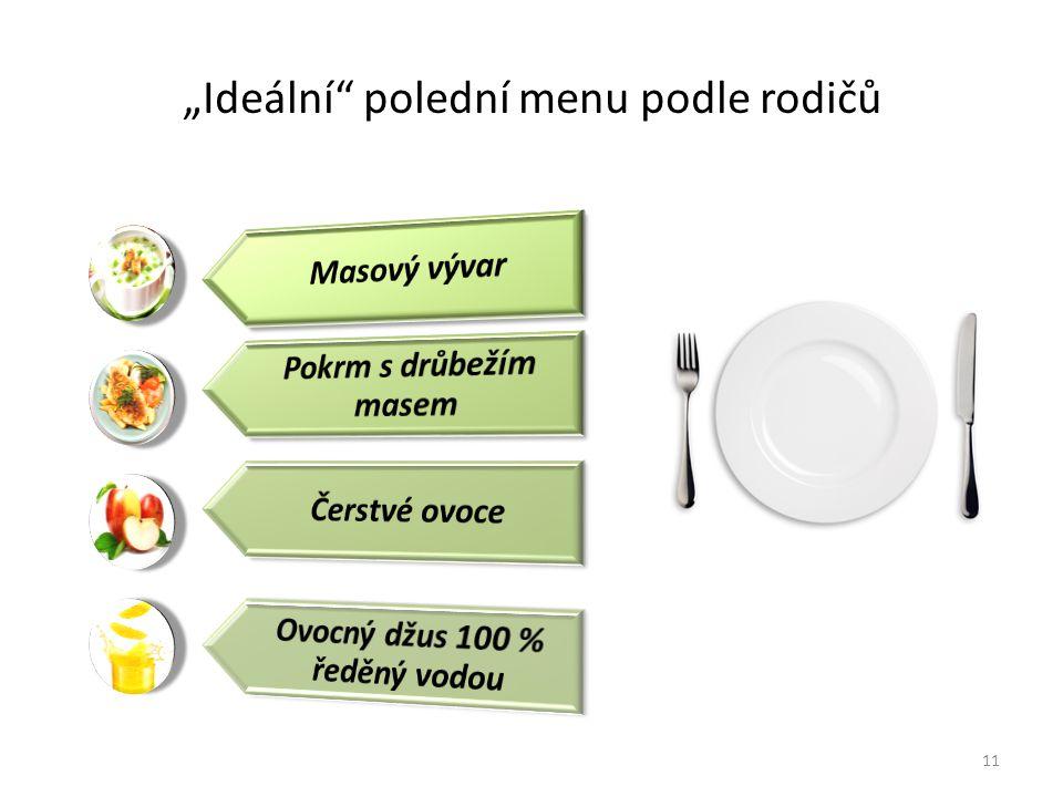 """""""Ideální polední menu podle rodičů"""