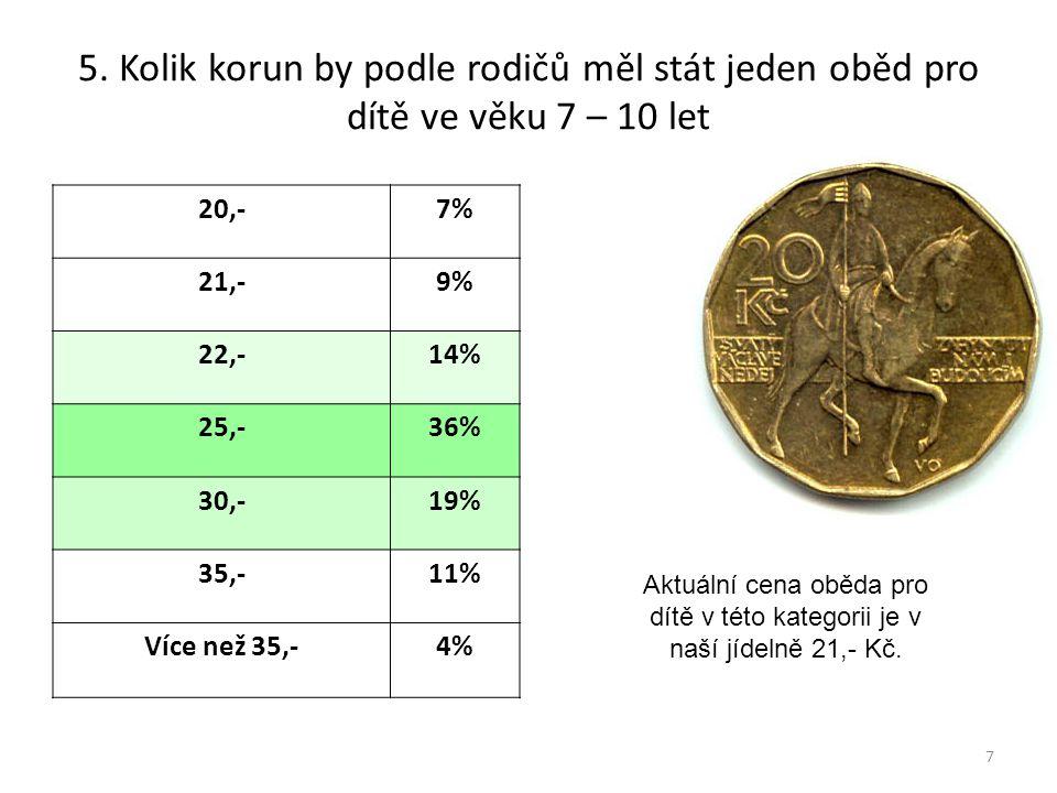 5. Kolik korun by podle rodičů měl stát jeden oběd pro dítě ve věku 7 – 10 let
