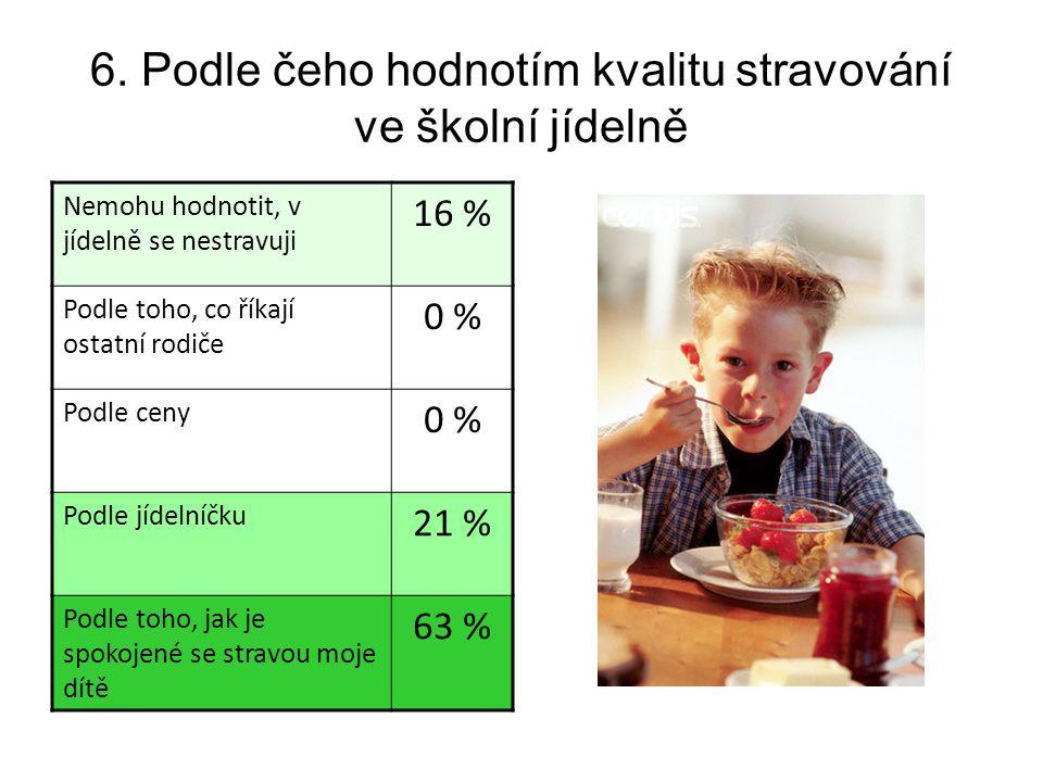 6. Podle čeho hodnotím kvalitu stravování ve školní jídelně