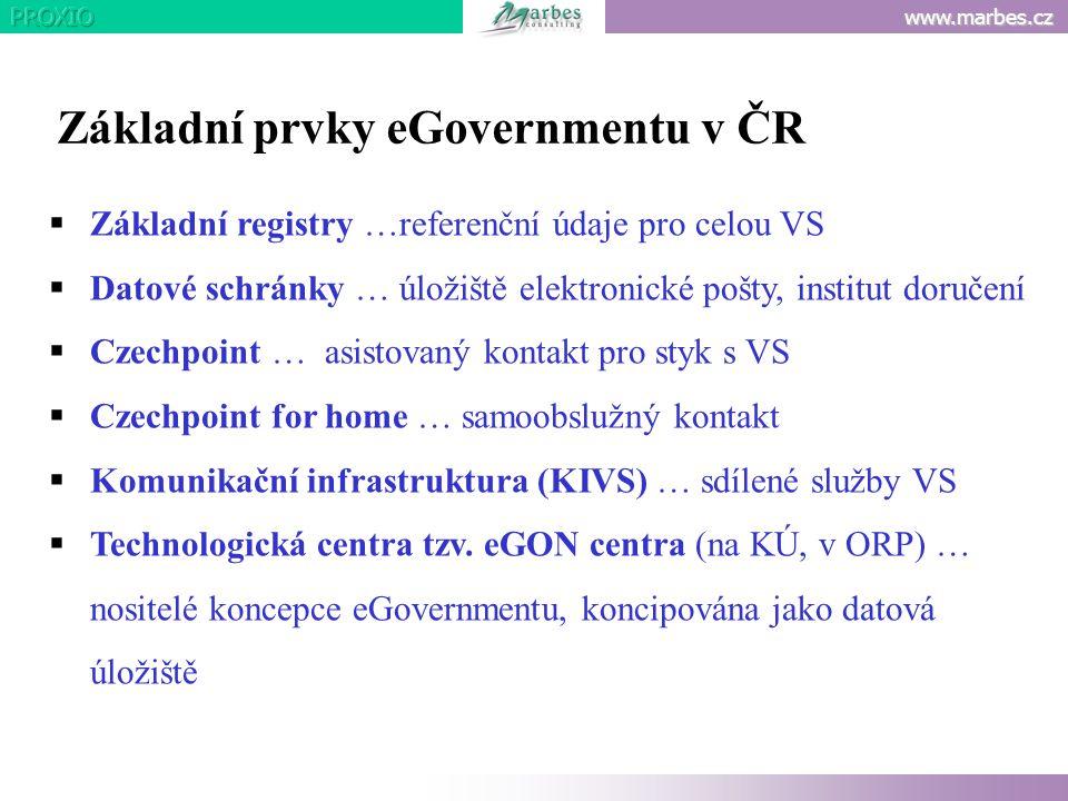 Základní prvky eGovernmentu v ČR