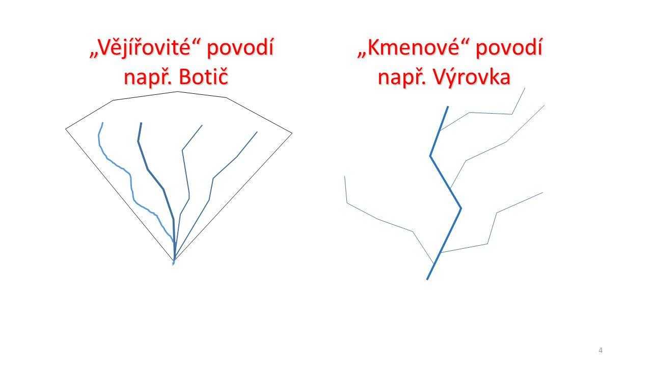 """""""Vějířovité povodí např. Botič """"Kmenové povodí např. Výrovka"""