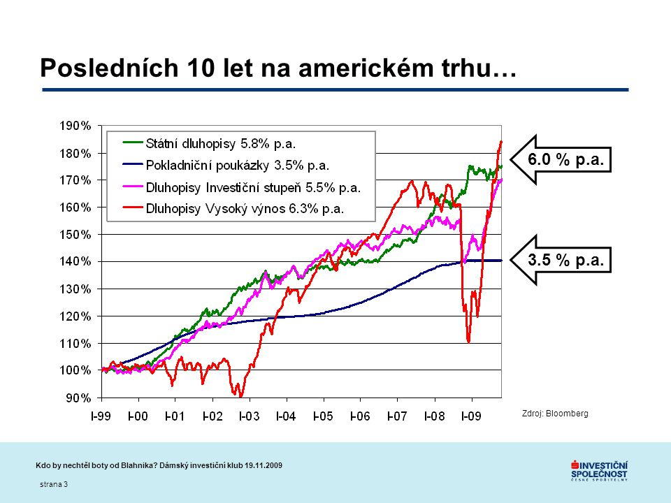 Posledních 10 let na americkém trhu…