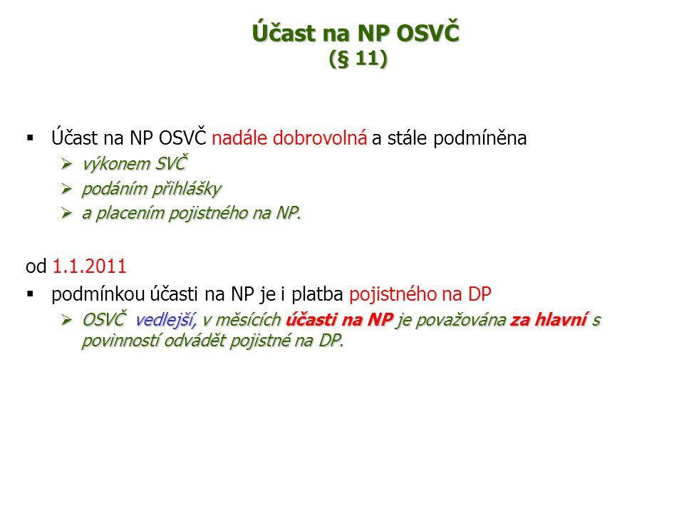 Účast na NP OSVČ (§ 11) Účast na NP OSVČ nadále dobrovolná a stále podmíněna. výkonem SVČ. podáním přihlášky.