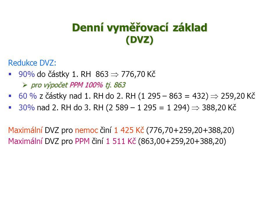 Denní vyměřovací základ (DVZ)