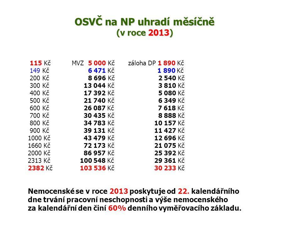OSVČ na NP uhradí měsíčně (v roce 2013)