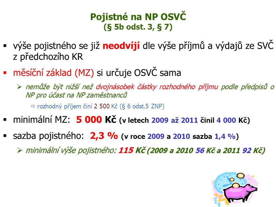 Pojistné na NP OSVČ (§ 5b odst. 3, § 7)