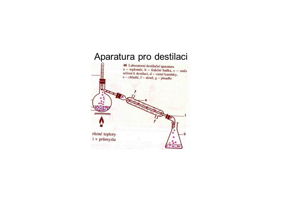 Aparatura pro destilaci