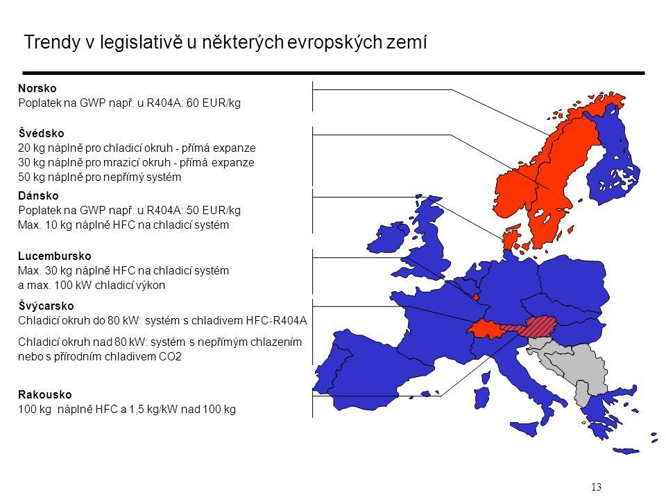 Trendy v legislativě u některých evropských zemí