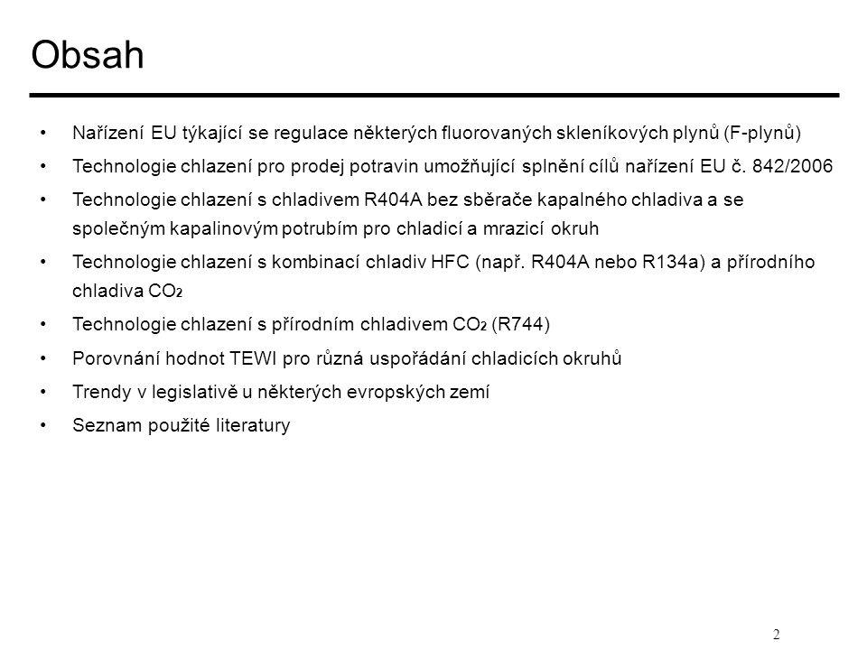 Obsah Nařízení EU týkající se regulace některých fluorovaných skleníkových plynů (F-plynů)