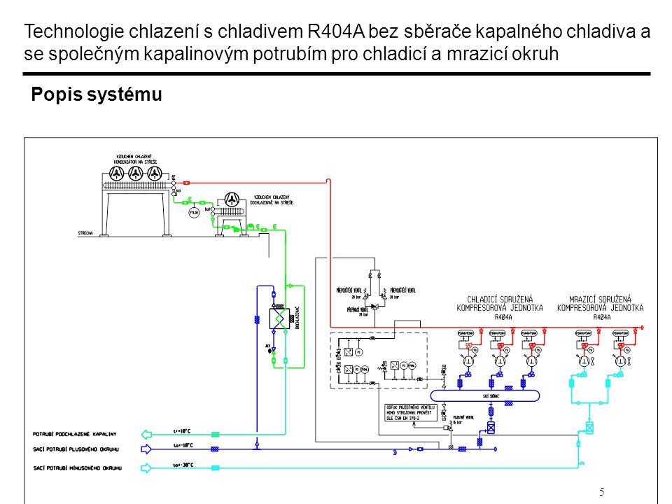 Technologie chlazení s chladivem R404A bez sběrače kapalného chladiva a se společným kapalinovým potrubím pro chladicí a mrazicí okruh