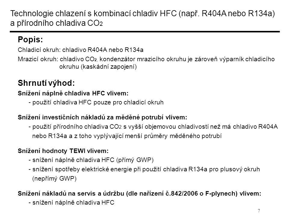 Technologie chlazení s kombinací chladiv HFC (např
