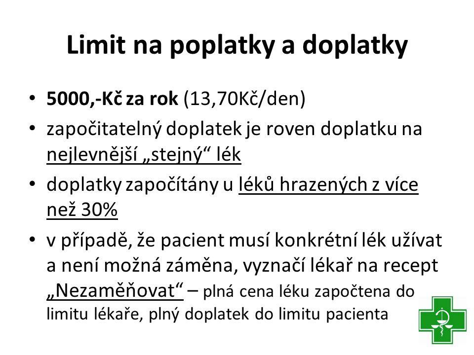 Limit na poplatky a doplatky