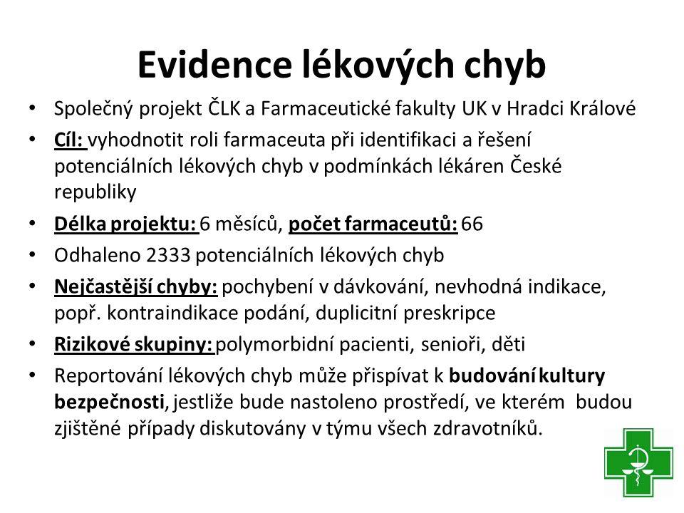 Evidence lékových chyb