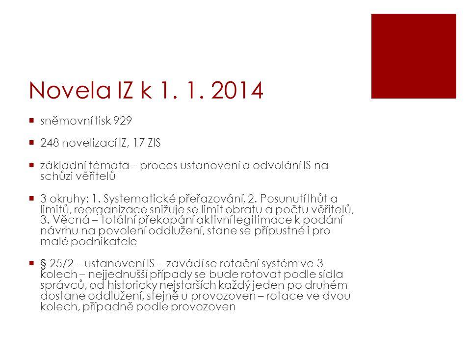 Novela IZ k 1. 1. 2014 sněmovní tisk 929 248 novelizací IZ, 17 ZIS