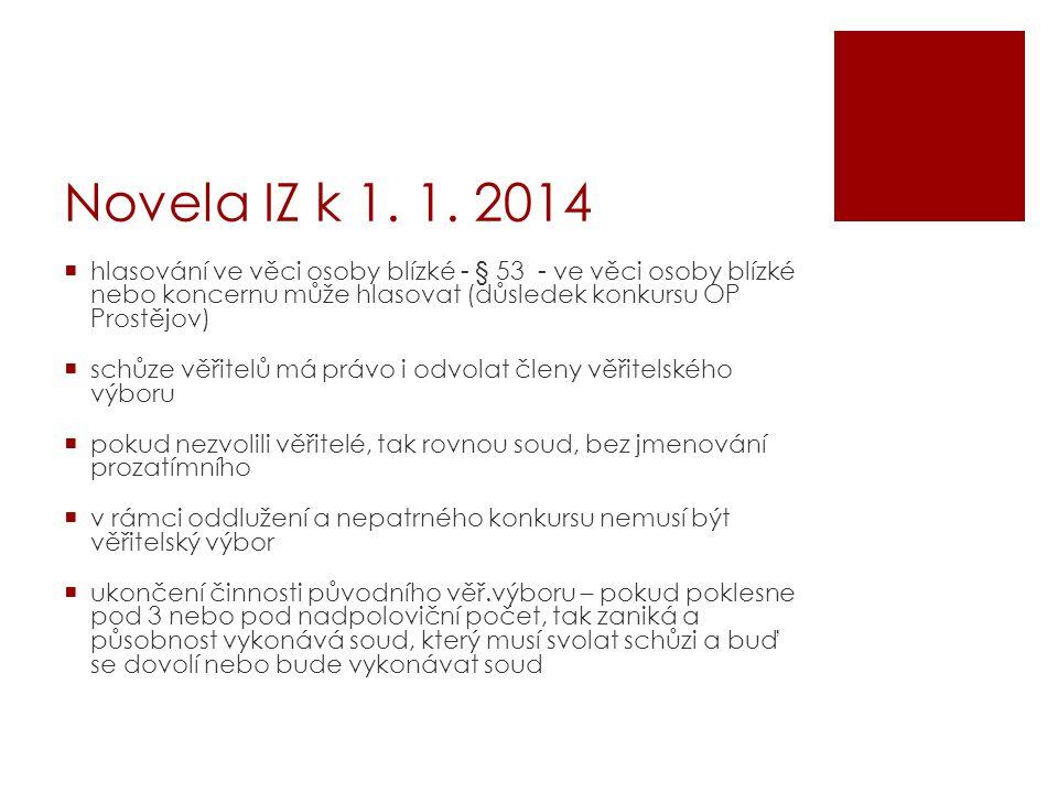 Novela IZ k 1. 1. 2014 hlasování ve věci osoby blízké - § 53 - ve věci osoby blízké nebo koncernu může hlasovat (důsledek konkursu OP Prostějov)