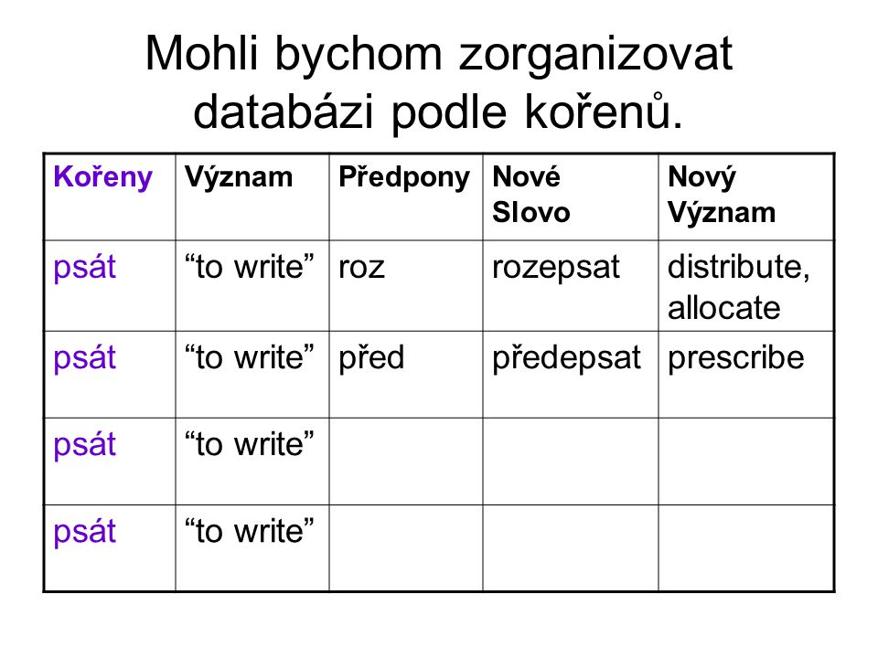 Mohli bychom zorganizovat databázi podle kořenů.