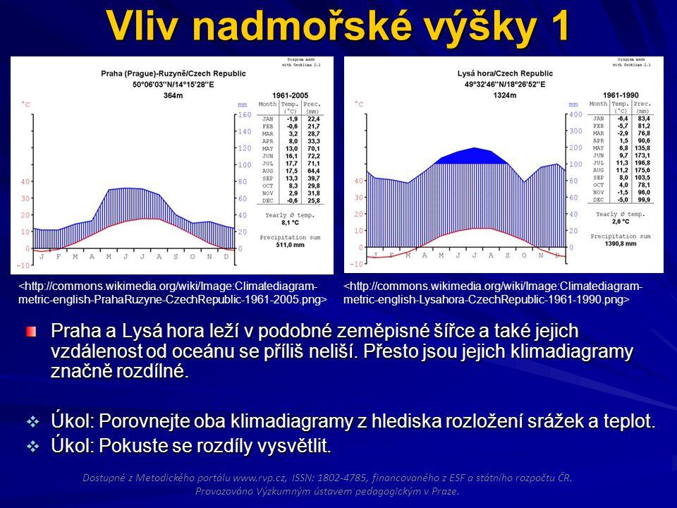 Vliv nadmořské výšky 1 <http://commons.wikimedia.org/wiki/Image:Climatediagram-metric-english-PrahaRuzyne-CzechRepublic-1961-2005.png>