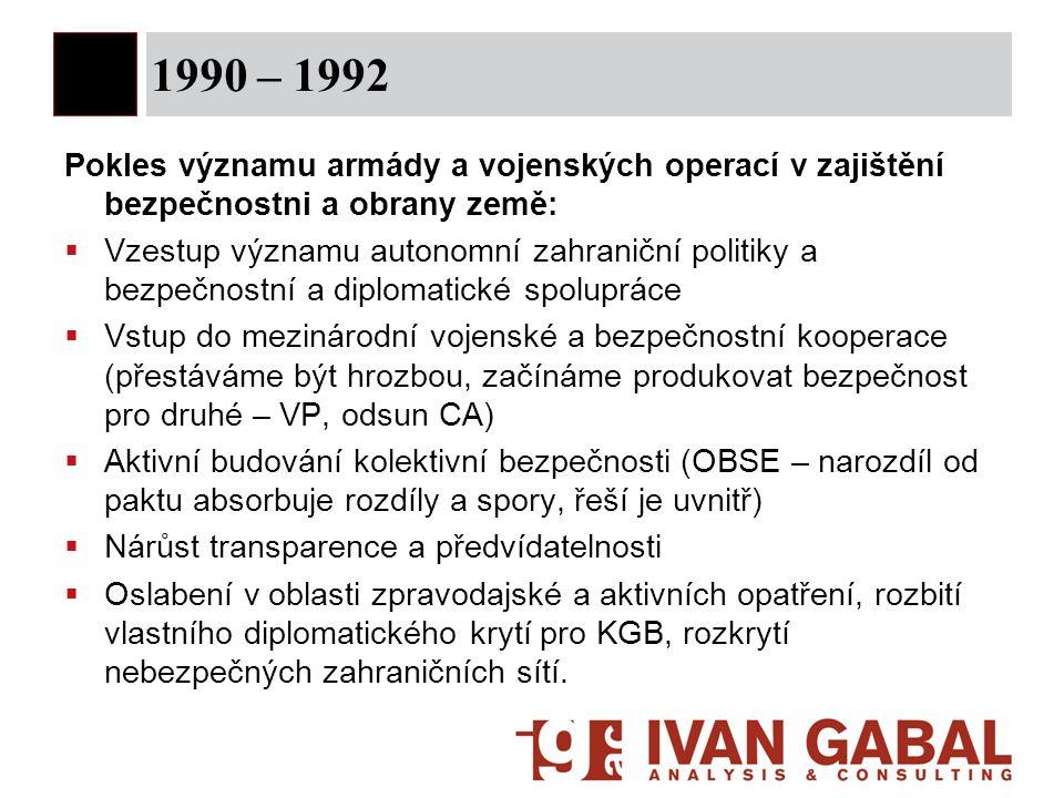 1990 – 1992 Pokles významu armády a vojenských operací v zajištění bezpečnostni a obrany země: