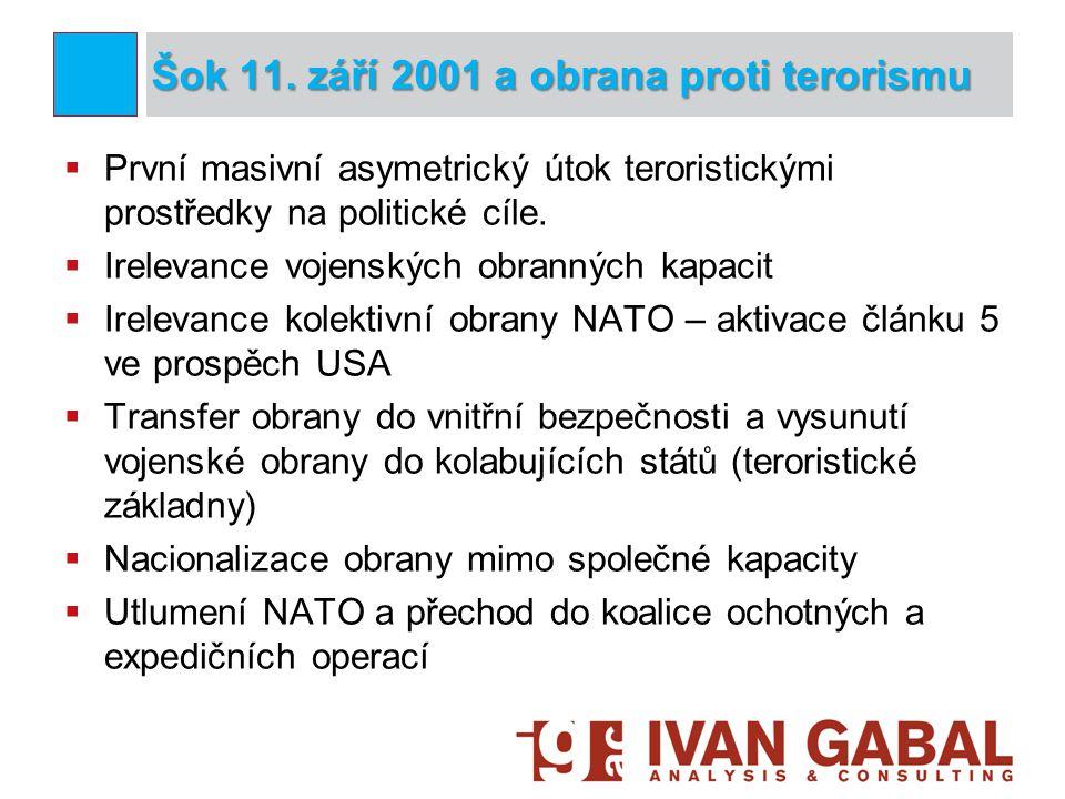 Šok 11. září 2001 a obrana proti terorismu