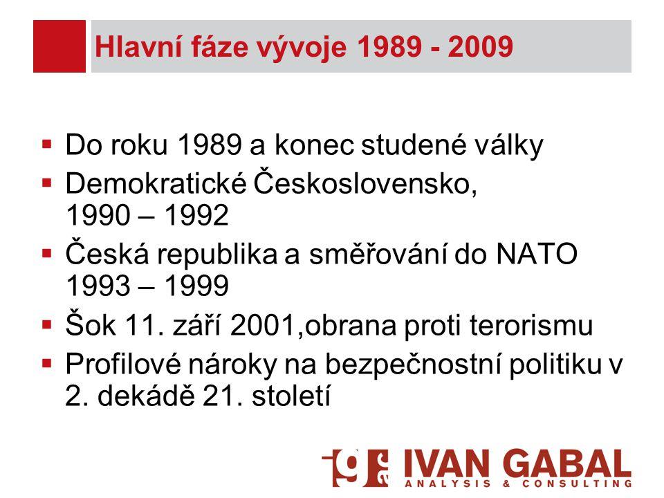 Hlavní fáze vývoje 1989 - 2009 Do roku 1989 a konec studené války. Demokratické Československo, 1990 – 1992.