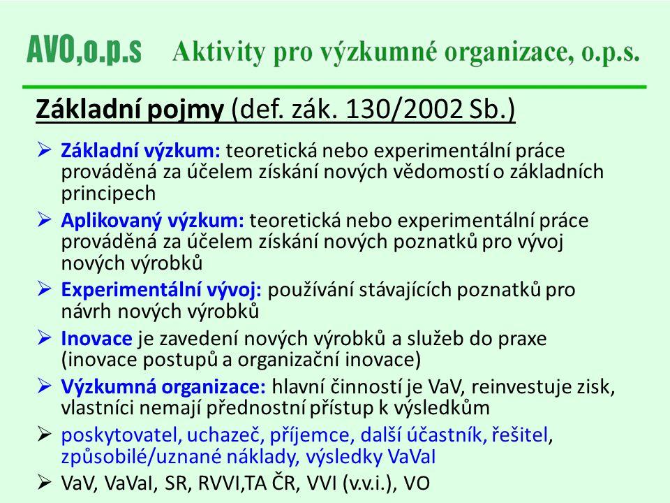 Základní pojmy (def. zák. 130/2002 Sb.)