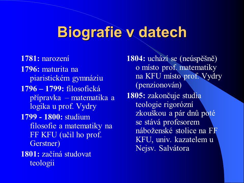 Biografie v datech 1781: narození