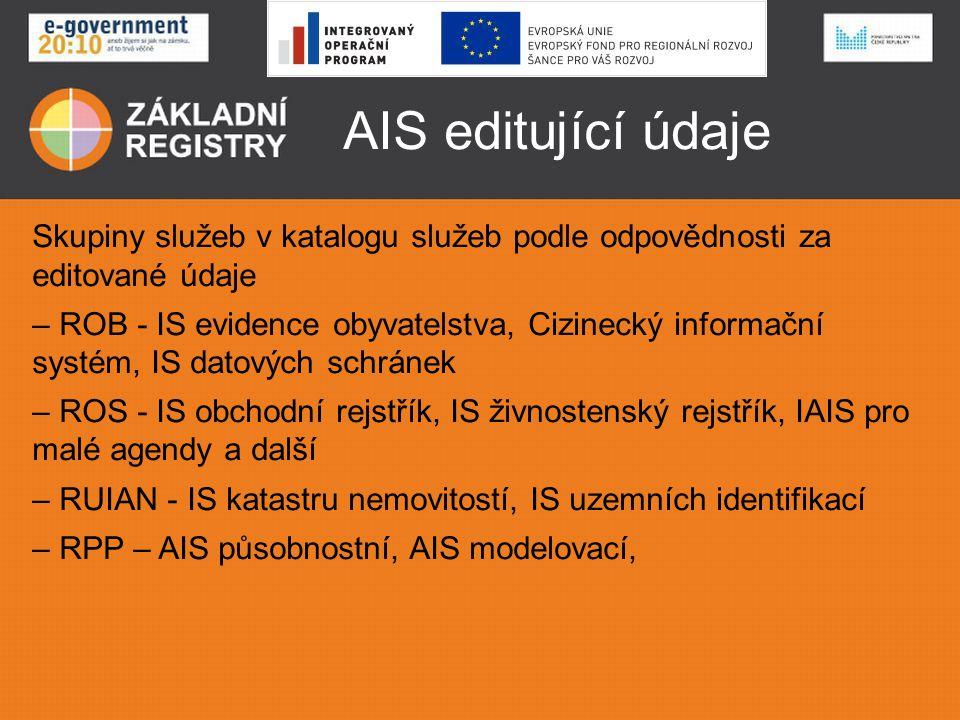AIS editující údaje Skupiny služeb v katalogu služeb podle odpovědnosti za editované údaje.