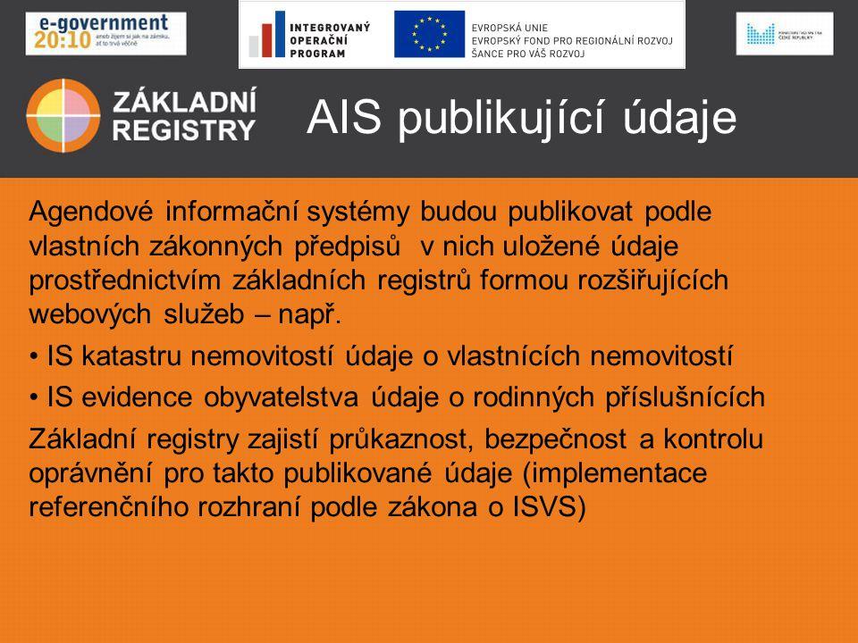 AIS publikující údaje
