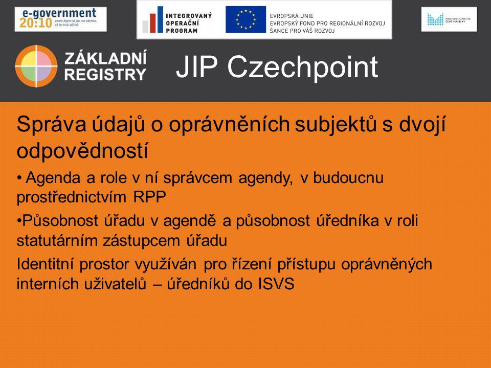 JIP Czechpoint Správa údajů o oprávněních subjektů s dvojí odpovědností. Agenda a role v ní správcem agendy, v budoucnu prostřednictvím RPP.