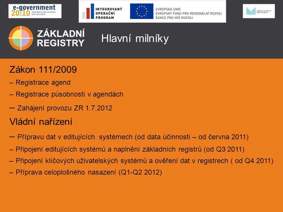 Hlavní milníky Zákon 111/2009 Zahájení provozu ZR 1.7.2012