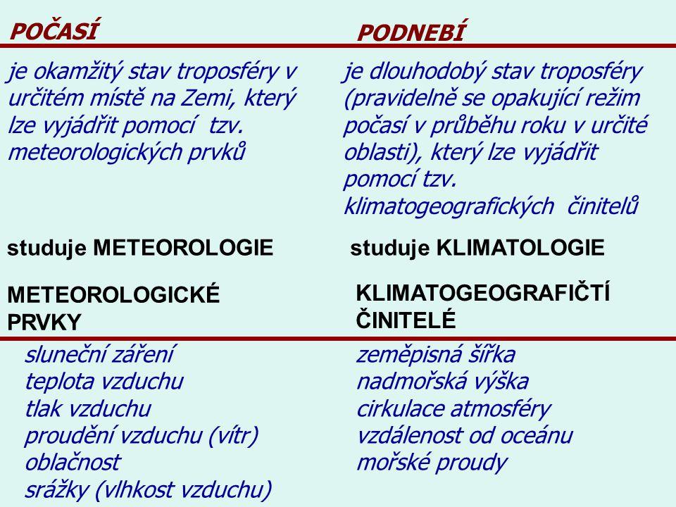 POČASÍ PODNEBÍ. je okamžitý stav troposféry v určitém místě na Zemi, který lze vyjádřit pomocí tzv. meteorologických prvků.