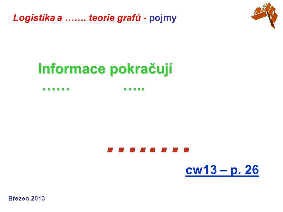 …..… Informace pokračují …… ….. cw13 – p. 26 CW13
