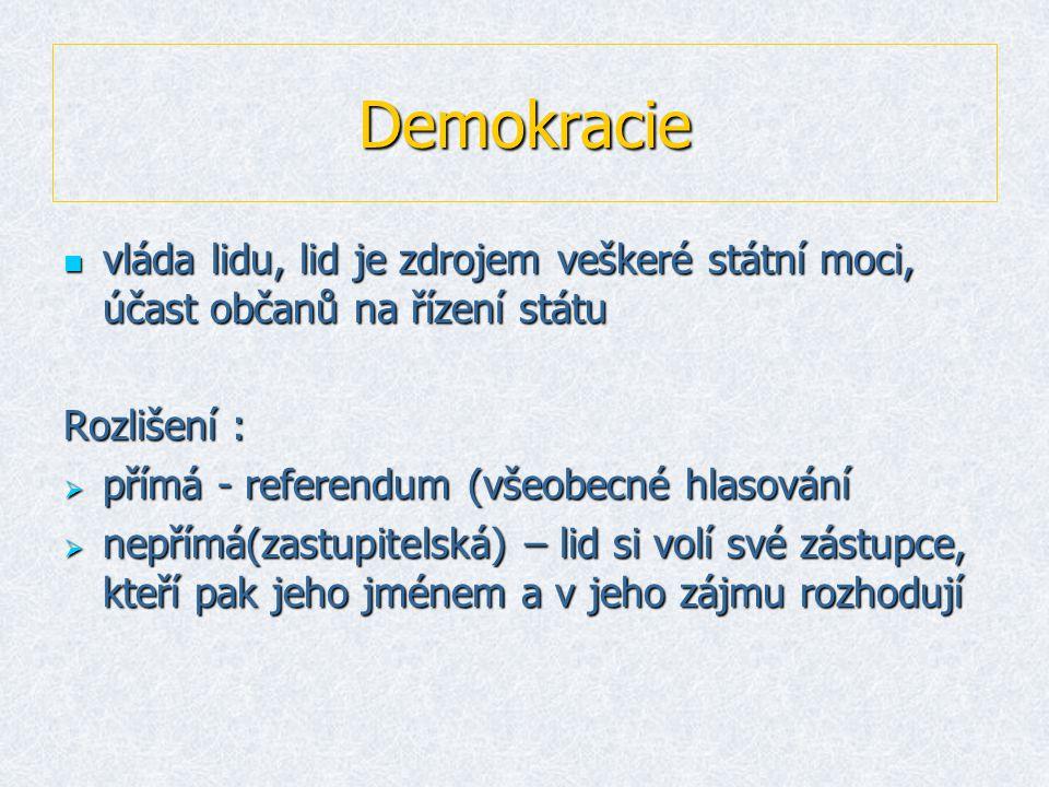 Demokracie vláda lidu, lid je zdrojem veškeré státní moci, účast občanů na řízení státu. Rozlišení :