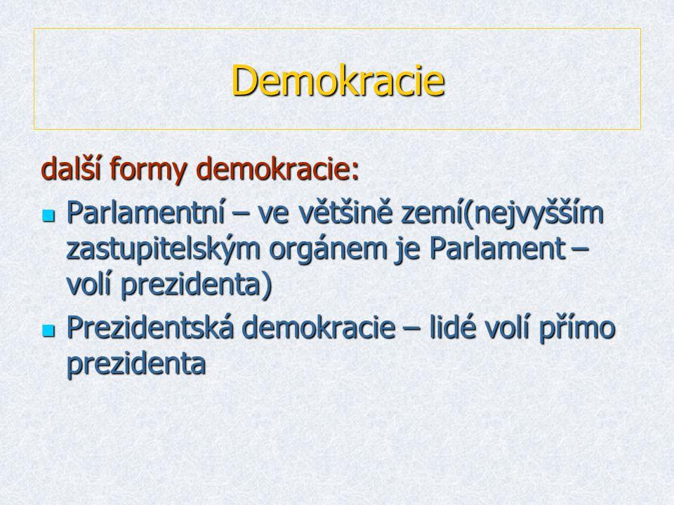 Demokracie další formy demokracie:
