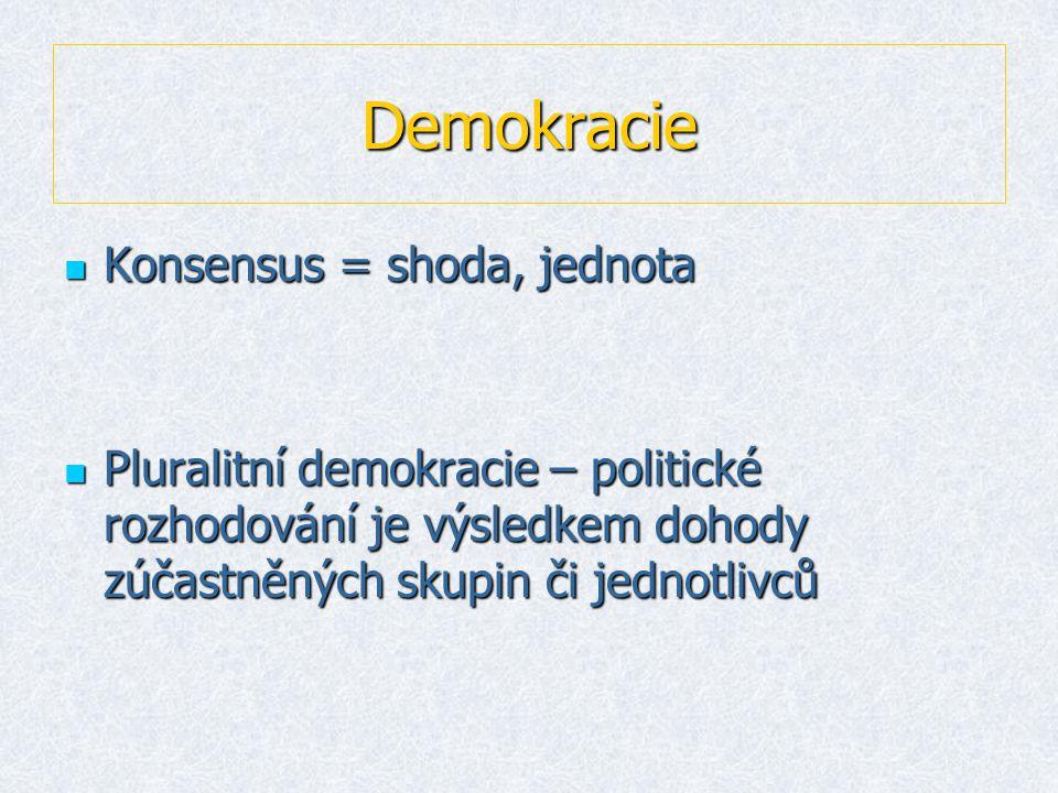 Demokracie Konsensus = shoda, jednota