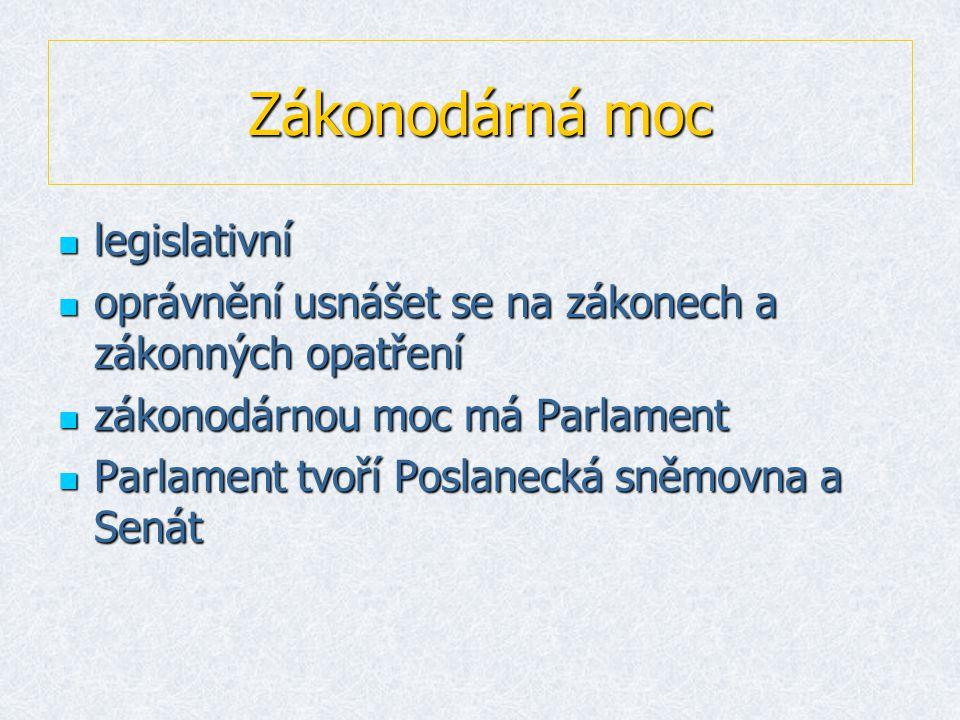 Zákonodárná moc legislativní