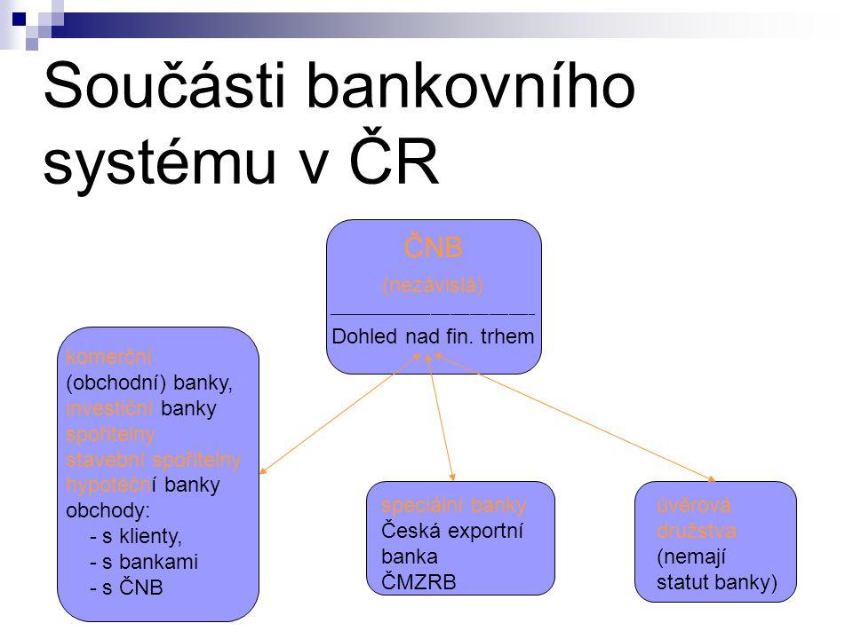 Součásti bankovního systému v ČR