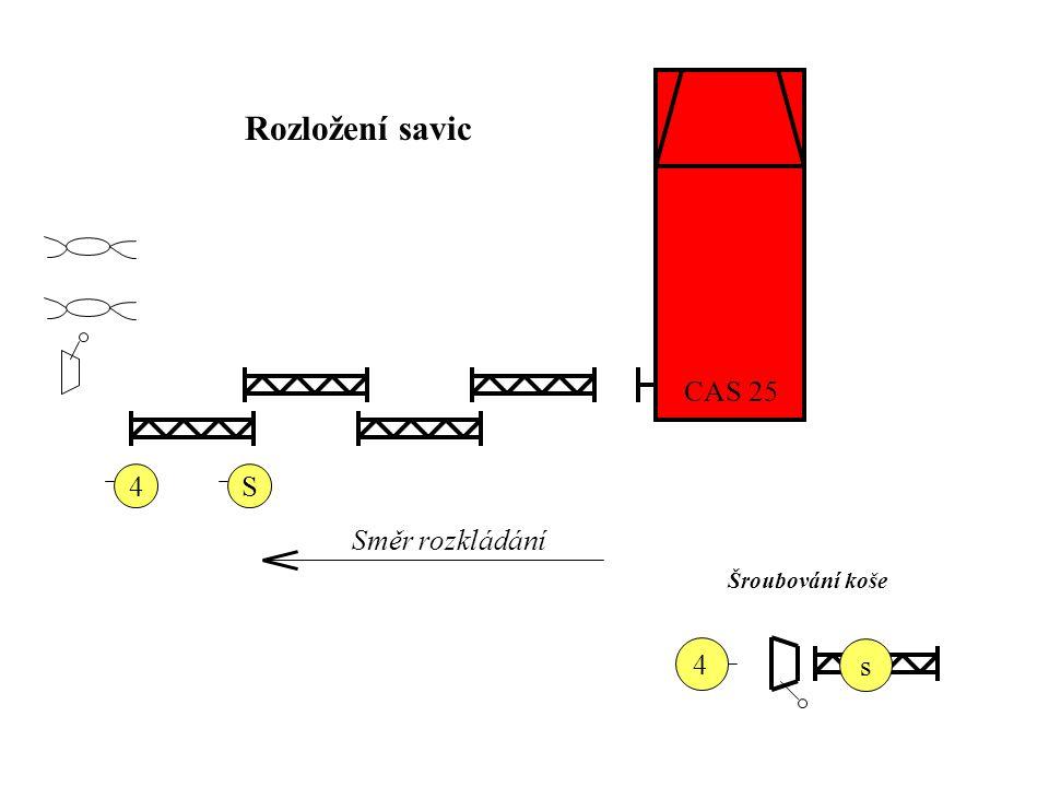 Rozložení savic CAS 25 4 S Směr rozkládání Šroubování koše s 4