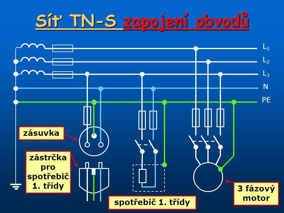 Síť TN-S zapojení obvodů