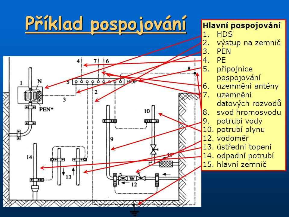 Příklad pospojování Hlavní pospojování 1. HDS 2. výstup na zemnič