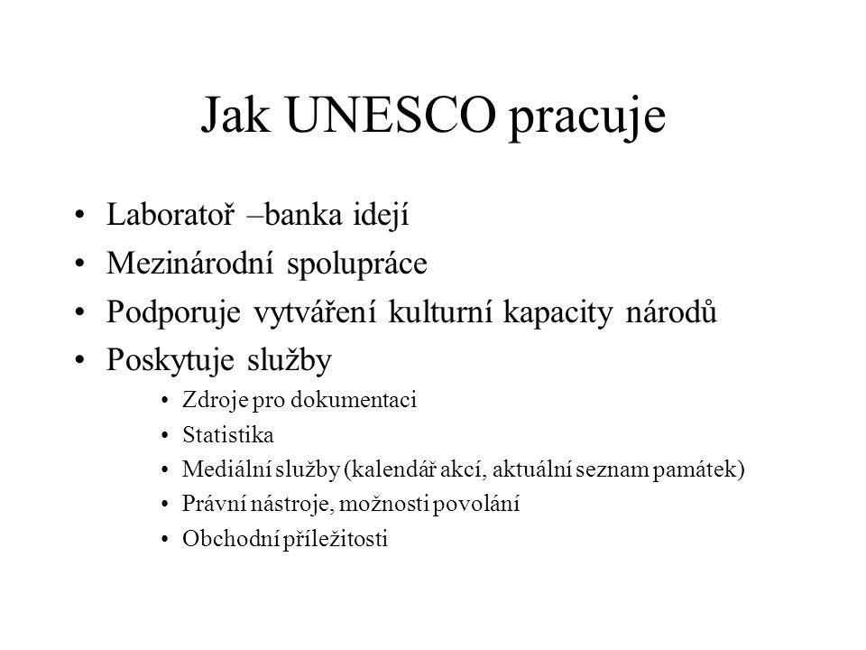 Jak UNESCO pracuje Laboratoř –banka idejí Mezinárodní spolupráce